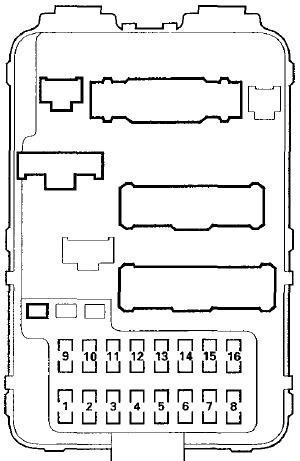 Honda Odyssey (1999-2004) Fuse Diagram • FuseCheck.com