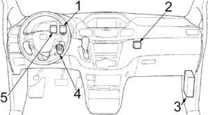 Honda Odyssey (2011-2017) Fuse Diagram • FuseCheck.com