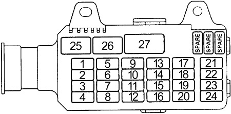 Honda Passport (1993-1997) Fuse Diagram • FuseCheck.com