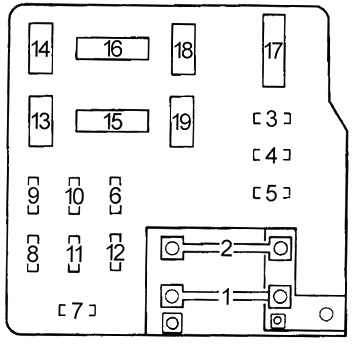 Honda Prelude (1987-1991) Fuse Diagram • FuseCheck.com