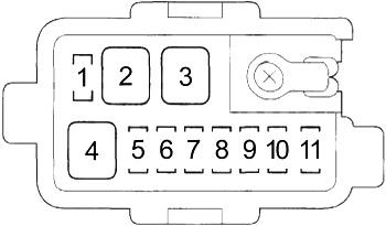 Honda Ridgeline (2006-2014) Fuse Diagram • FuseCheck.com