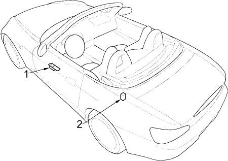 Honda S2000 (1999-2009) Fuse Diagram • FuseCheck.com