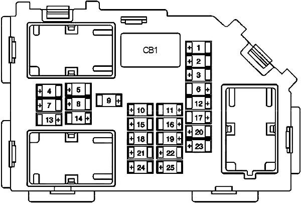 Hummer H2 (2008-2009) Fuse Diagram • FuseCheck.com