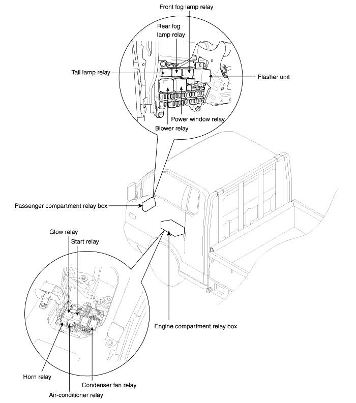 Hyundai Porter, H100 (HR; 2004-2016) Fuse Diagram