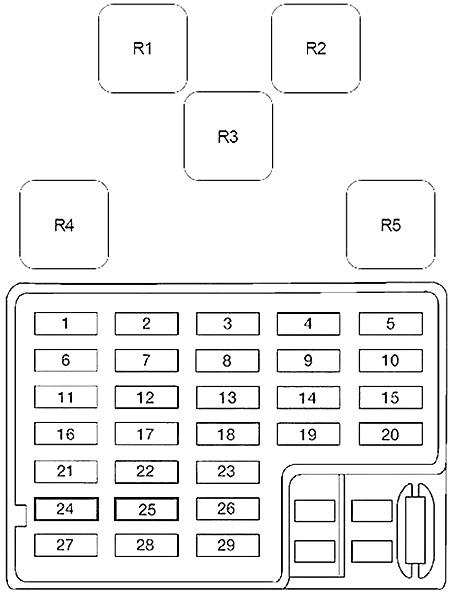 Infiniti G20 (1998-2002) Fuse Diagram • FuseCheck.com
