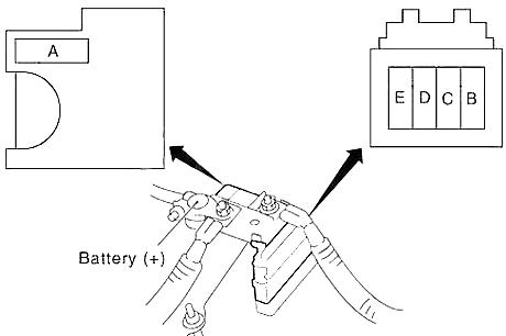 Infiniti G35 (2002-2007) Fuse Diagram • FuseCheck.com