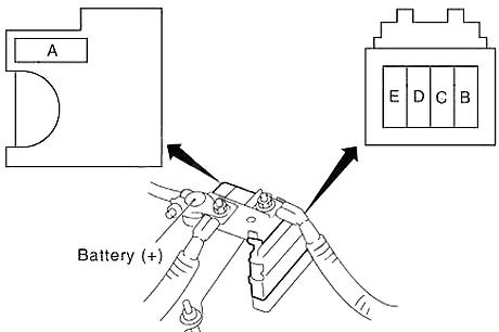 Infiniti G35, G37, G25, Q40 (2006-2015) Fuse Diagram