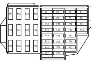 Renault Duster and Dacia Duster (2009-2013) Fuse Diagram