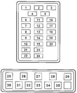 SsangYong Musso (1993-2005) Fuse Diagram • FuseCheck.com