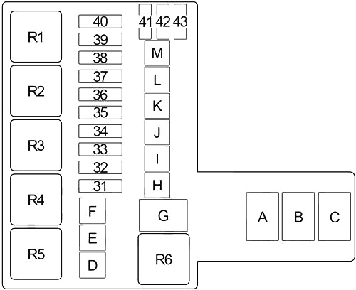 Infiniti Q45 and Nissan President (1990-1996) Fuse Diagram