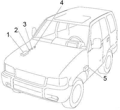 Isuzu Trooper, Opel Monterey (1991-2002) Fuse Diagram