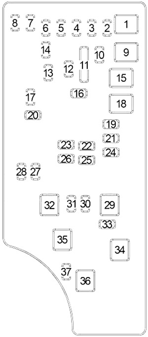2014 Jeep Compass Relay Box Diagram : compass, relay, diagram, Compass, Patriot, (2007-2017), Diagram, FuseCheck.com