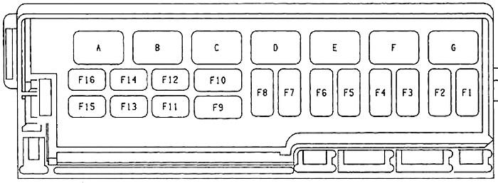 Jeep Wrangler YJ (1987-1995) Fuse Diagram • FuseCheck.com