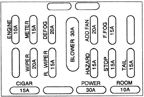 Kia Avella (1994-2000) Fuse Diagram • FuseCheck.com