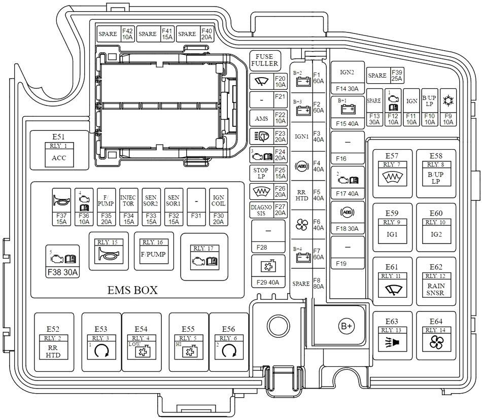 Kia Cadenza (VG) (2011-2016) Fuse Diagram • FuseCheck.com