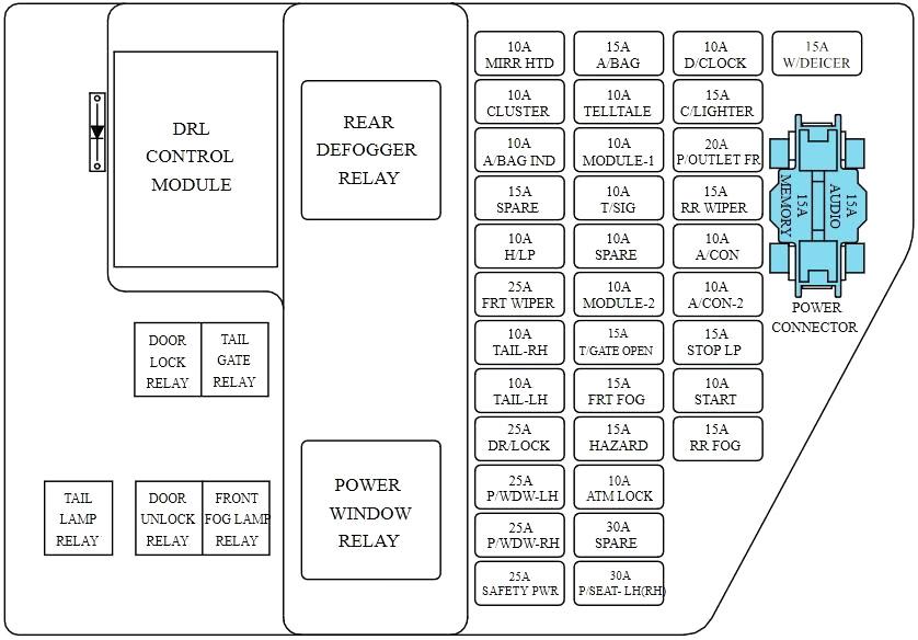 Kia Carens (UN) (2006-2013) Fuse Diagram • FuseCheck.com