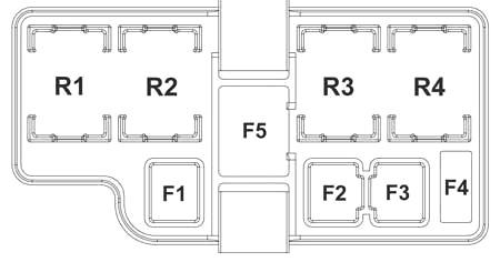 Kia Sportage 3 (SL) (2010-2015) Fuse Diagram • FuseCheck.com