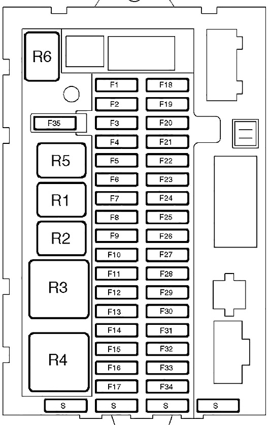Land Rover Discovery 2 (1998-2005) Fuse Diagram