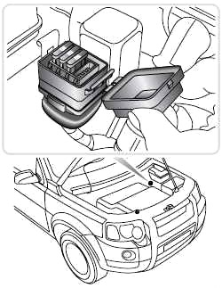 Land Rover Freelander (L314) (1997-2006) Fuse Diagram
