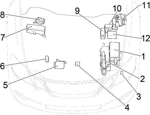 Lexus GS 300, 430, 460 (2005-2011) Fuse Diagram