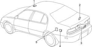 Lexus GS 300 (S140) (1991-1997) Fuse Diagram • FuseCheck.com