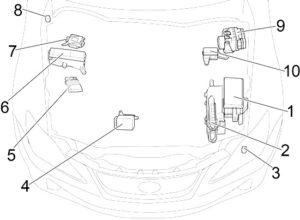 Lexus IS 250, 300, 350, 220d (2006-2013) Fuse Diagram
