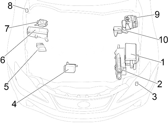 Lexus IS 250, 300, 350, 220d (2006-2013) Fuse Diagram