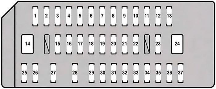 Lexus RX 350 (AL10) (2010-2015) Fuse Diagram • FuseCheck.com