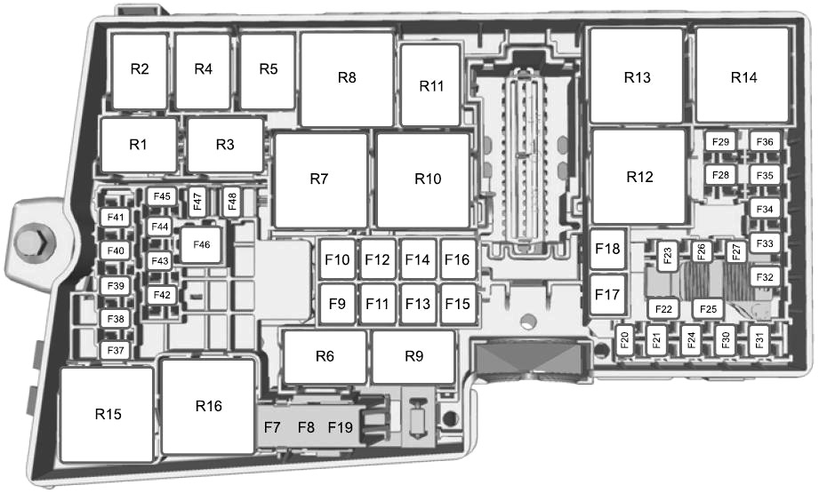 Lincoln MKC (2015-2019) Fuse Diagram • FuseCheck.com