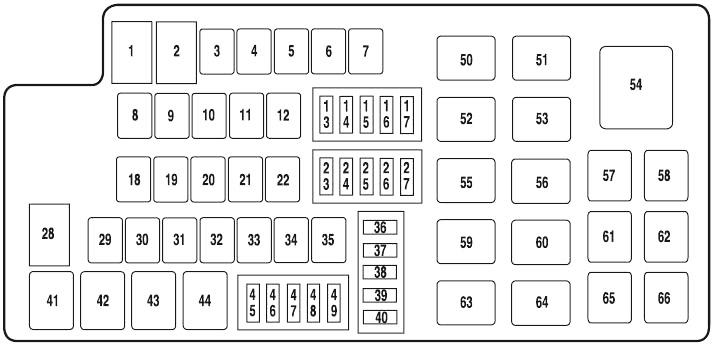 Lincoln MKT (2010-2012) Fuse Diagram • FuseCheck.com