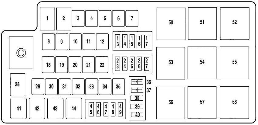 Lincoln MKZ (2010-2012) Fuse Diagram • FuseCheck.com