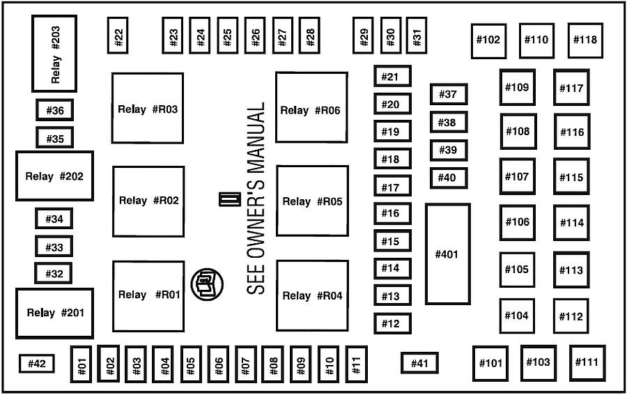 Lincoln Navigator (2003-2006) Fuse Diagram • FuseCheck.com