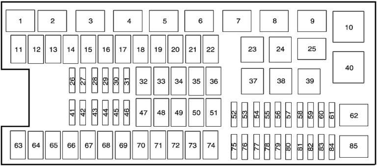 Lincoln Navigator (2015-2017) Fuse Diagram • FuseCheck.com