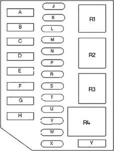 Lincoln Town Car (1992-1997) Fuse Diagram • FuseCheck.com