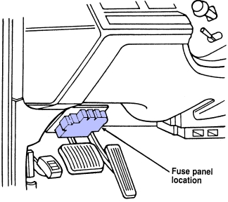 Lincoln Town Car (1992-1997) Fuse Diagram • FuseCheck.com