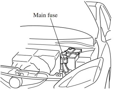 Mazda 2 (DE) (2007-2014) Fuse Diagram • FuseCheck.com