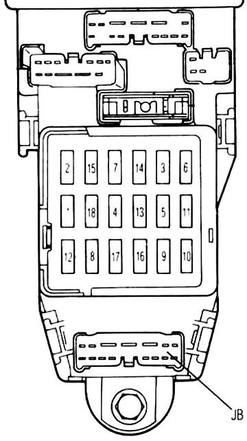 Mazda 626 (GD, GV) (1987-1992) Fuse Diagram • FuseCheck.com