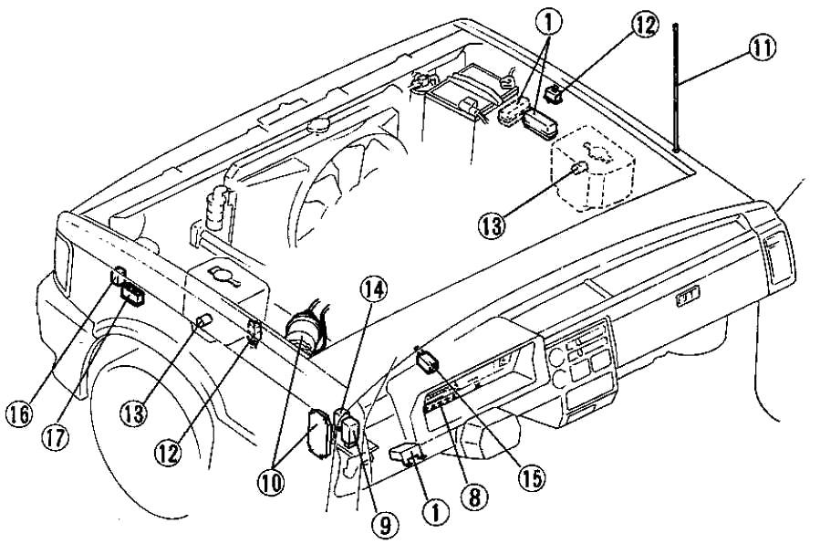 Mazda B2000, B2200, B2600 (1985-1998) Fuse Diagram