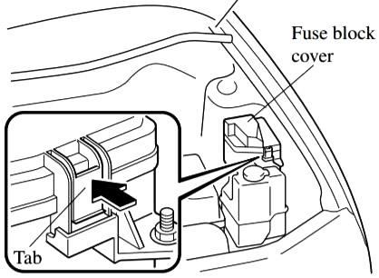 Mazda Familia, 323, Protege (1990-2003) Fuse Diagram