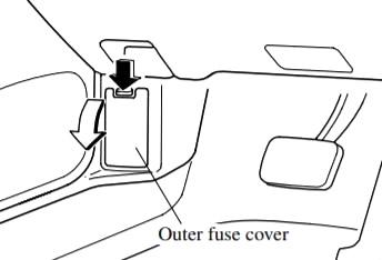 Mazda Millenia (1995-2002) Fuse Diagram • FuseCheck.com