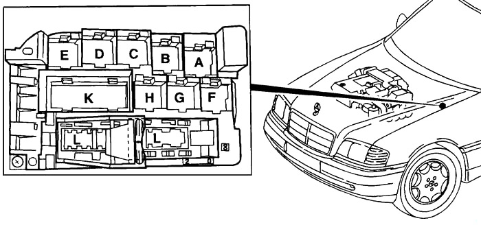 Mercedes-Benz C-Class W202 (1993-2001) Fuse Diagram