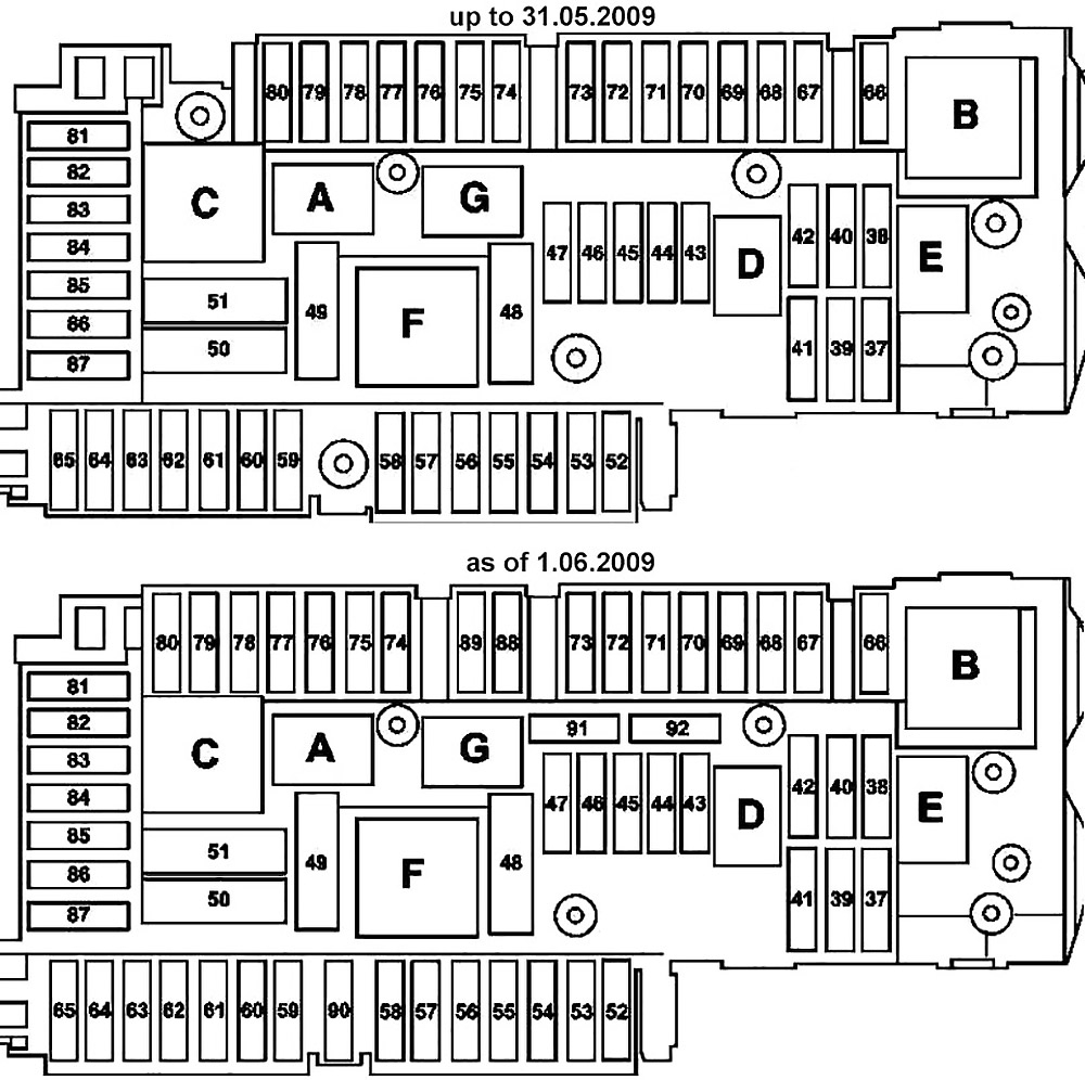 Mercedes-Benz C-Class W204 (2007-2014) Fuse Diagram