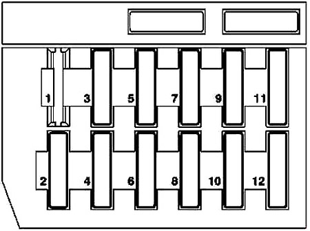 Mercedes-Benz SLK (R170) (1995-2004) Fuse Diagram
