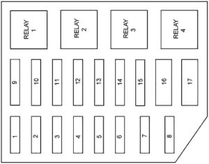 Mercury Grand Marquis (1998-2002) Fuse Diagram • FuseCheck.com