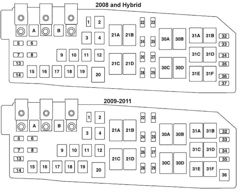Mercury Mariner (2008-2011) Fuse Diagram • FuseCheck.com