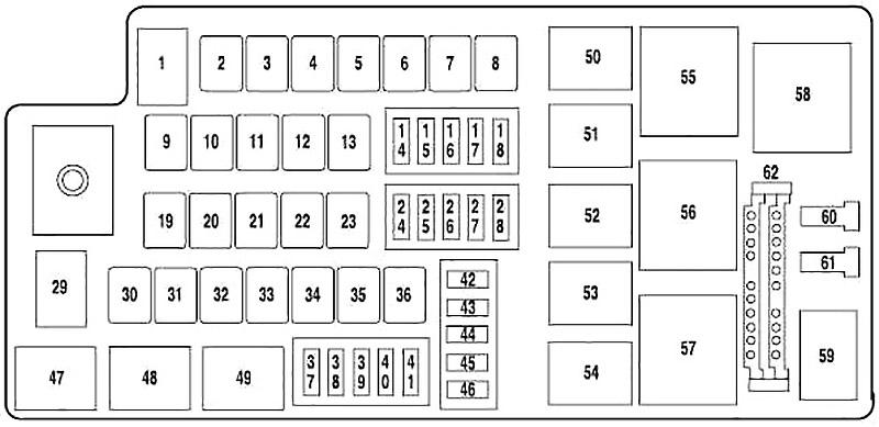 Mercury Montego (2005-2007) Fuse Diagram • FuseCheck.com