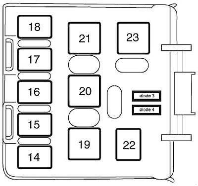 Mercury Mountaineer (2002-2005) Fuse Diagram • FuseCheck.com