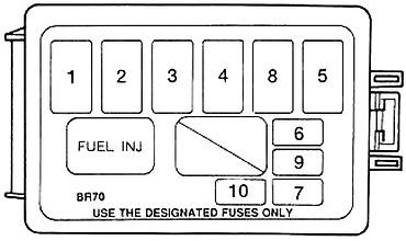 Mercury Tracer (1991-1996) Fuse Diagram • FuseCheck.com