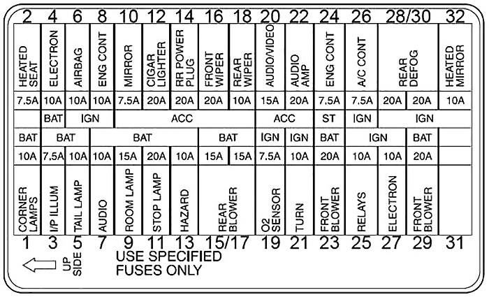 Mercury Villager (1999-2002) Fuse Diagram • FuseCheck.com