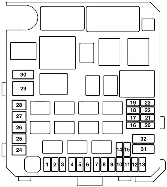 Mitsubishi ASX, Outlander Sport (2010-2018) Fuse Diagram